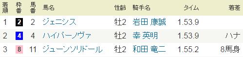 2016年10月15日・京都競馬4R.PNG