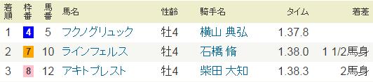 2016年10月16日・東京競馬6R.PNG