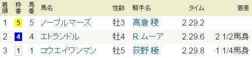 2016年10月29日・京都競馬6R.PNG