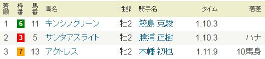 2016年11月06日・福島競馬1R.PNG