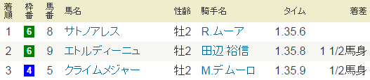 2016年11月27日・東京競馬7Rベゴニア賞.PNG