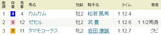 2016年12月10日・阪神競馬2R.PNG