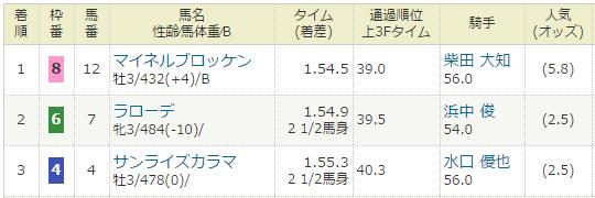 2017年03月11日・阪神競馬1R.PNG