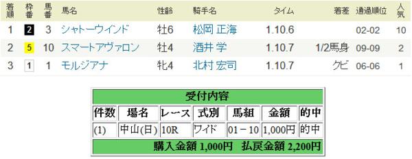 コンピ・ワン・イズム・払戻金2200円.PNG